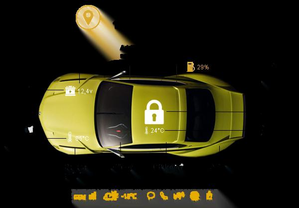 Draufsicht eines Autos und mit allen Alarm Funktionen.